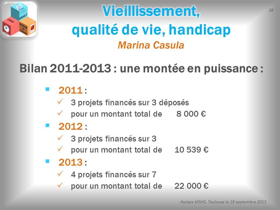 28 Assises MSHS, Toulouse le 19 septembre 2013 2011 : 3 projets financés sur 3 déposés pour un montant total de 8 000 2012 : 3 projets financés sur 3