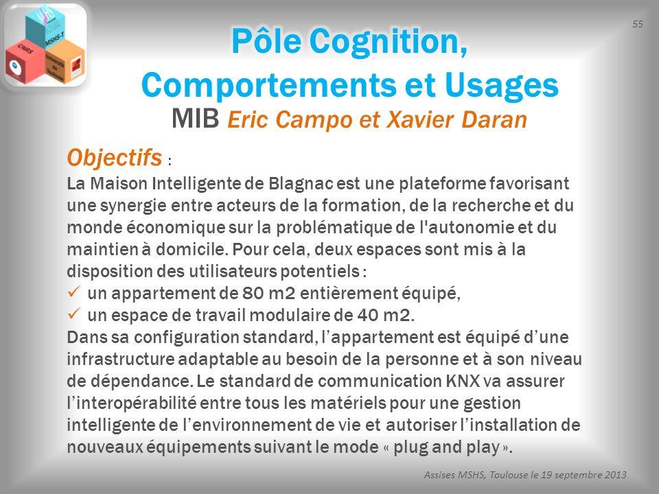 55 Assises MSHS, Toulouse le 19 septembre 2013 MIB Eric Campo et Xavier Daran Objectifs : La Maison Intelligente de Blagnac est une plateforme favoris