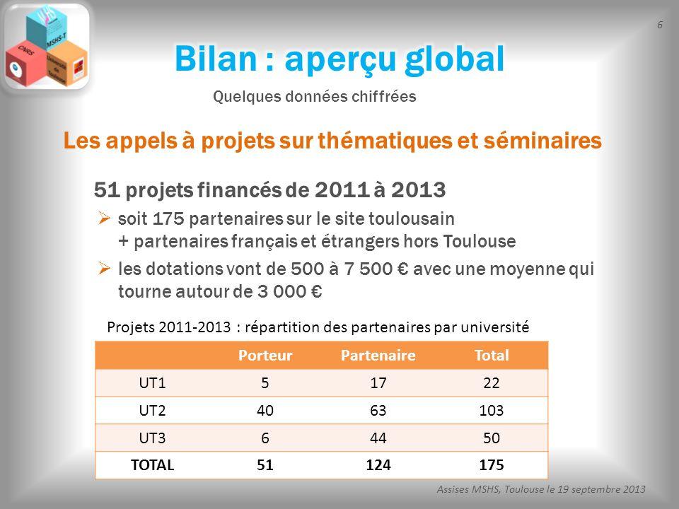 6 Assises MSHS, Toulouse le 19 septembre 2013 Les appels à projets sur thématiques et séminaires 51 projets financés de 2011 à 2013 soit 175 partenair