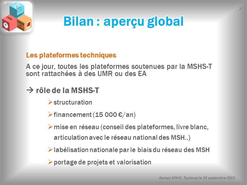 7 Assises MSHS, Toulouse le 19 septembre 2013 Les plateformes techniques A ce jour, toutes les plateformes soutenues par la MSHS-T sont rattachées à d
