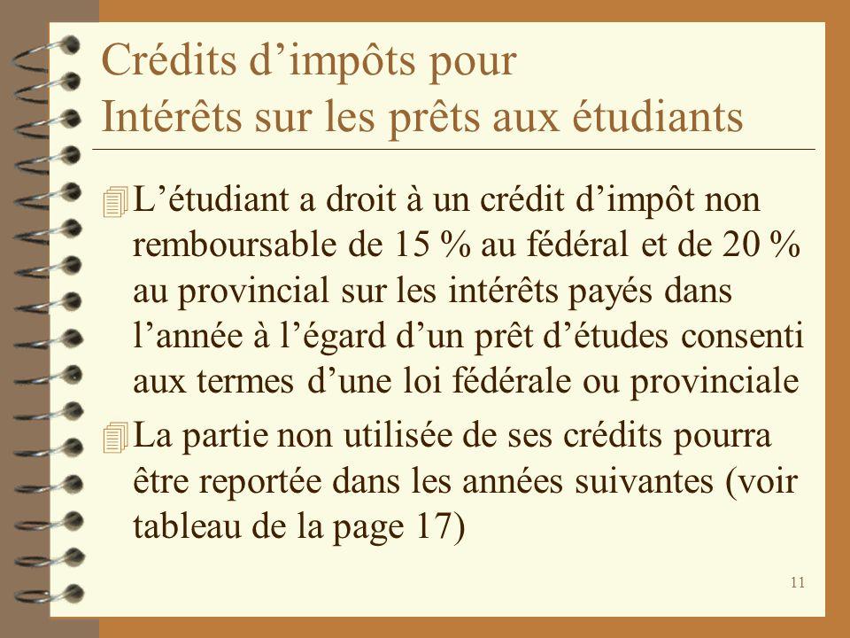11 Crédits dimpôts pour Intérêts sur les prêts aux étudiants 4 Létudiant a droit à un crédit dimpôt non remboursable de 15 % au fédéral et de 20 % au