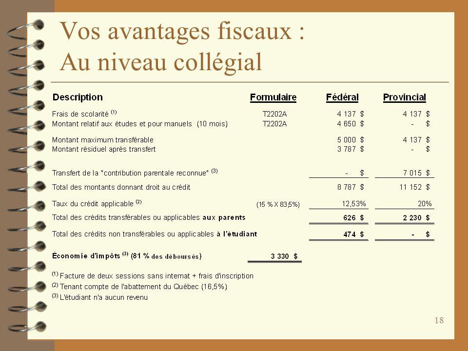18 Vos avantages fiscaux : Au niveau collégial