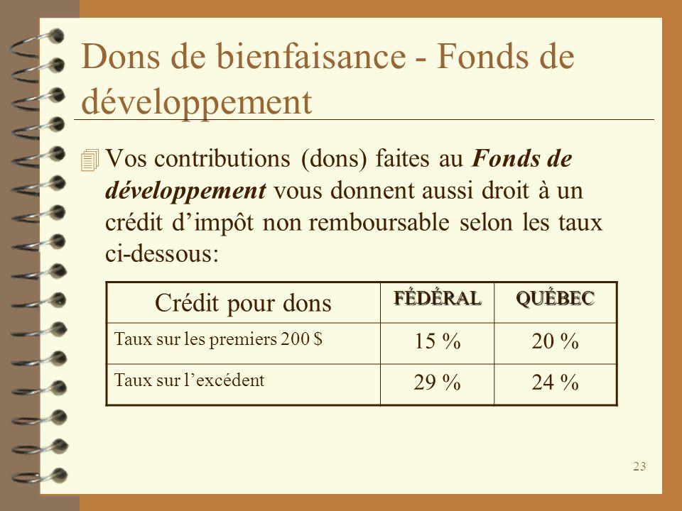 23 Dons de bienfaisance - Fonds de développement 4 Vos contributions (dons) faites au Fonds de développement vous donnent aussi droit à un crédit dimp