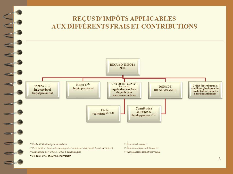3 REÇUS D'IMPÔTS APPLICABLES AUX DIFFÉRENTS FRAIS ET CONTRIBUTIONS REÇUS DIMPÔTS 2011 T2202A (1) (2) Impôt fédéral Impôt provincial Relevé 8 (1) Impôt