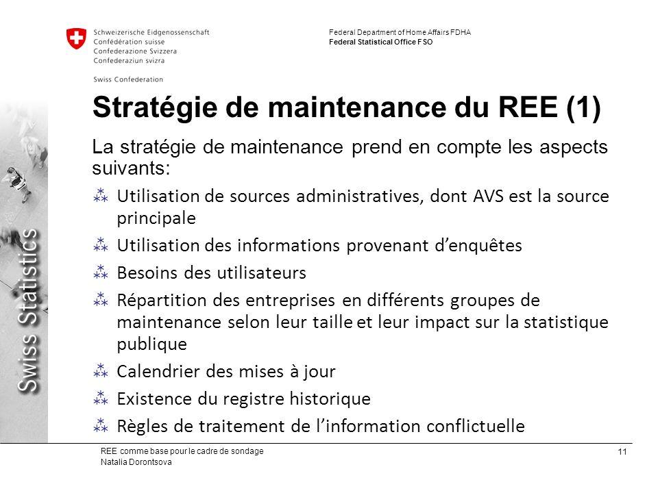 11 REE comme base pour le cadre de sondage Natalia Dorontsova Federal Department of Home Affairs FDHA Federal Statistical Office FSO Stratégie de main