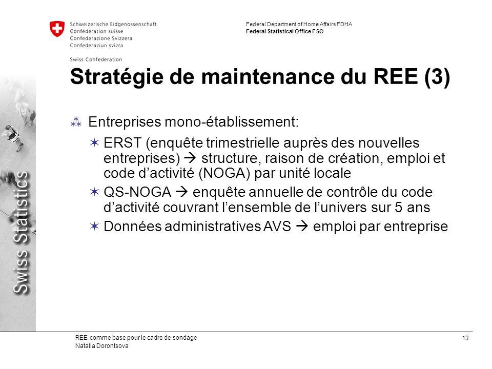 13 REE comme base pour le cadre de sondage Natalia Dorontsova Federal Department of Home Affairs FDHA Federal Statistical Office FSO Stratégie de main