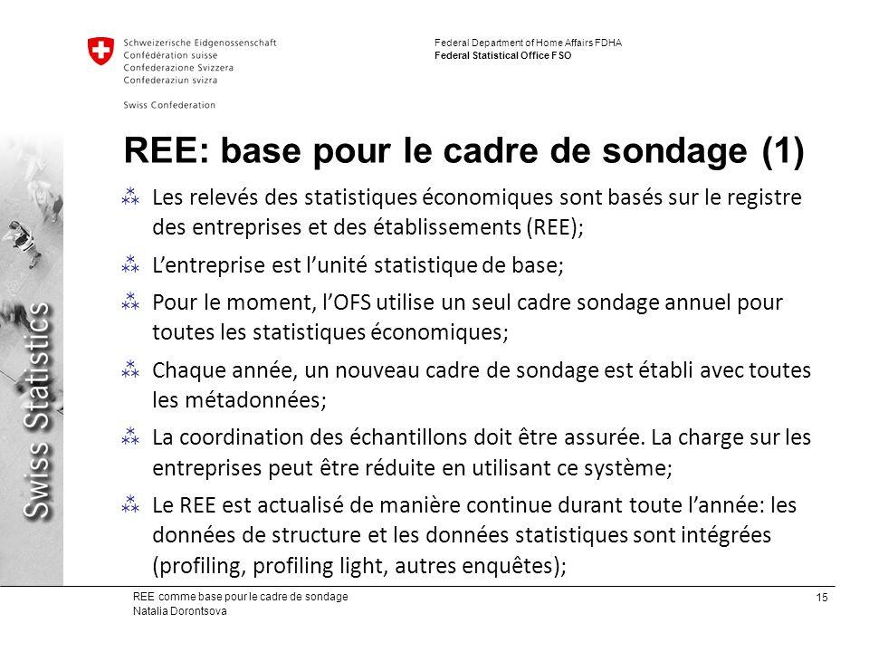 15 REE comme base pour le cadre de sondage Natalia Dorontsova Federal Department of Home Affairs FDHA Federal Statistical Office FSO REE: base pour le