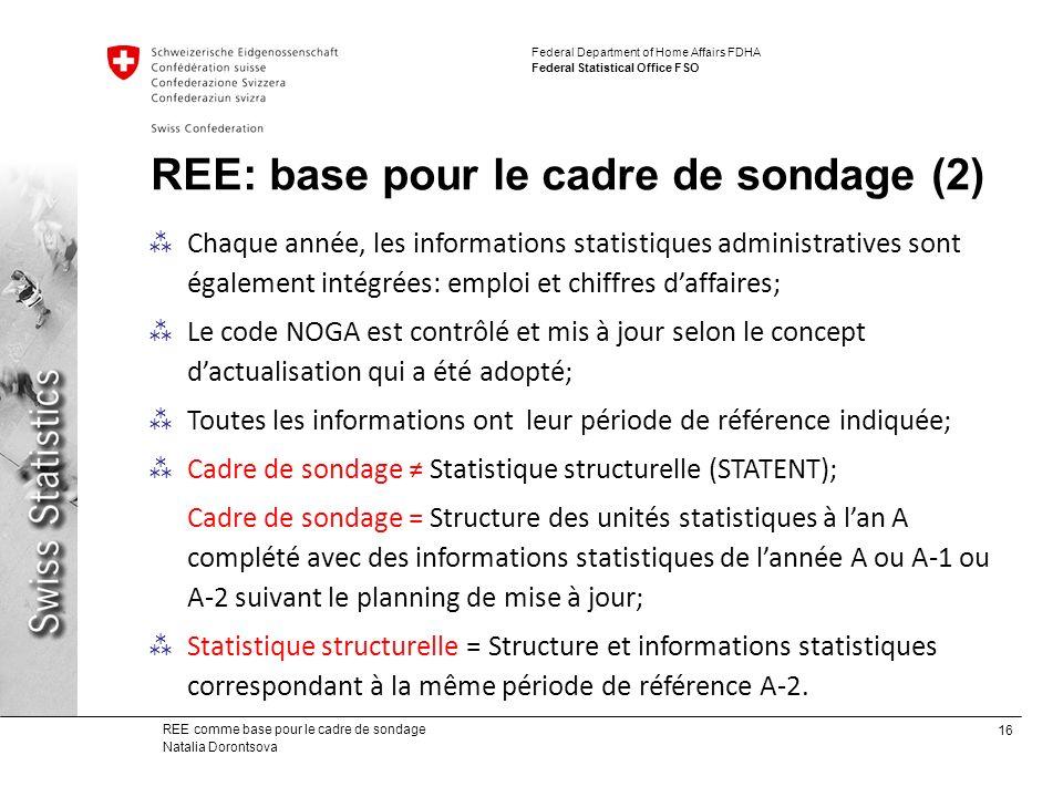 16 REE comme base pour le cadre de sondage Natalia Dorontsova Federal Department of Home Affairs FDHA Federal Statistical Office FSO REE: base pour le