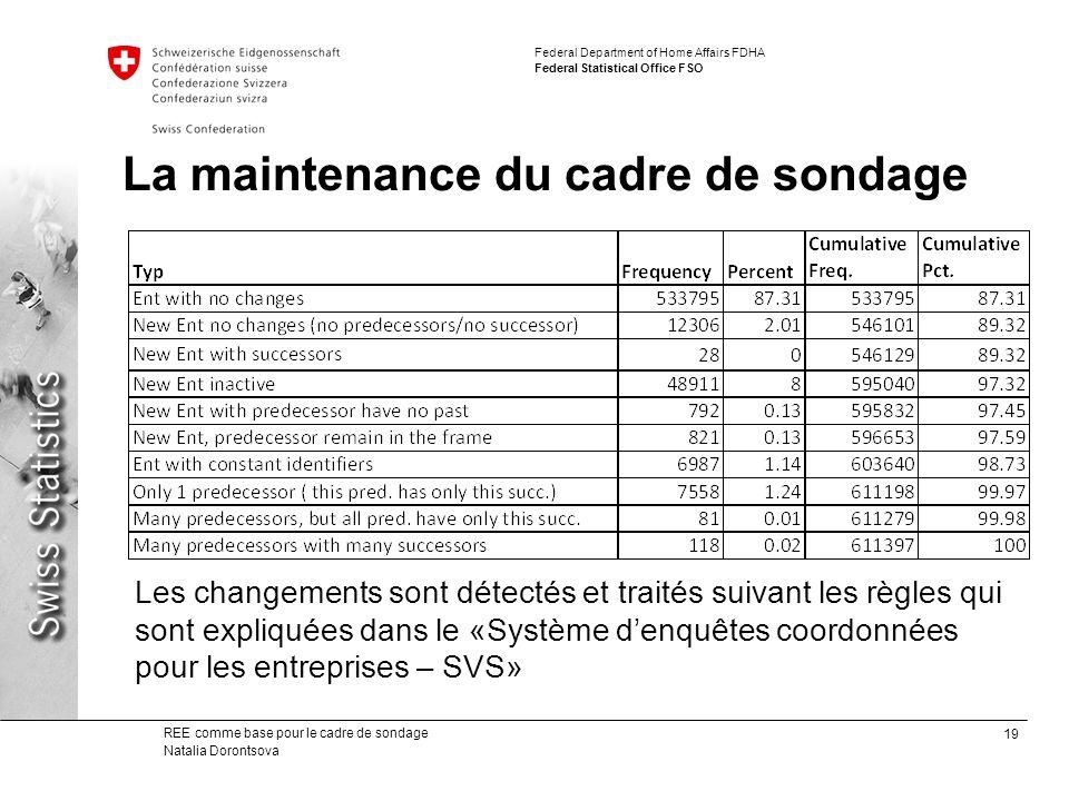 19 REE comme base pour le cadre de sondage Natalia Dorontsova Federal Department of Home Affairs FDHA Federal Statistical Office FSO La maintenance du