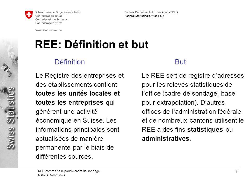 3 REE comme base pour le cadre de sondage Natalia Dorontsova Federal Department of Home Affairs FDHA Federal Statistical Office FSO Le Registre des en