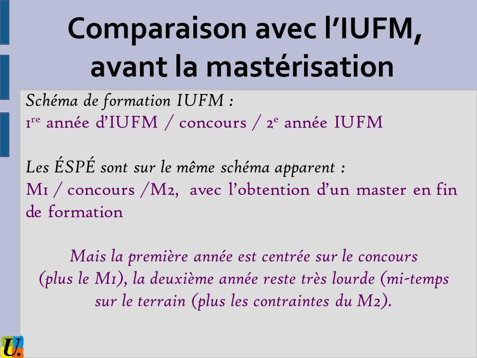 Schéma de formation IUFM : 1 re année dIUFM / concours / 2 e année IUFM Les ÉSPÉ sont sur le même schéma apparent : M1 / concours /M2, avec lobtention