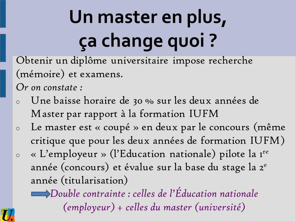 Un master en plus, ça change quoi ? Obtenir un diplôme universitaire impose recherche (mémoire) et examens. Or on constate : o Une baisse horaire de 3