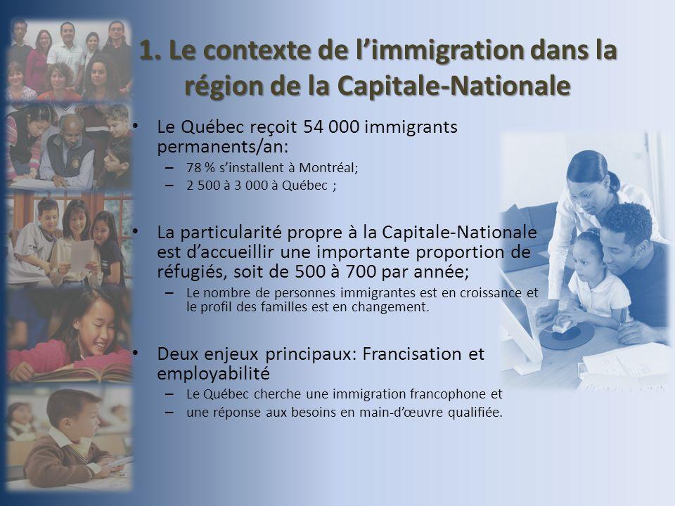 1. Le contexte de limmigration dans la région de la Capitale-Nationale Le Québec reçoit 54 000 immigrants permanents/an: – 78 % sinstallent à Montréal