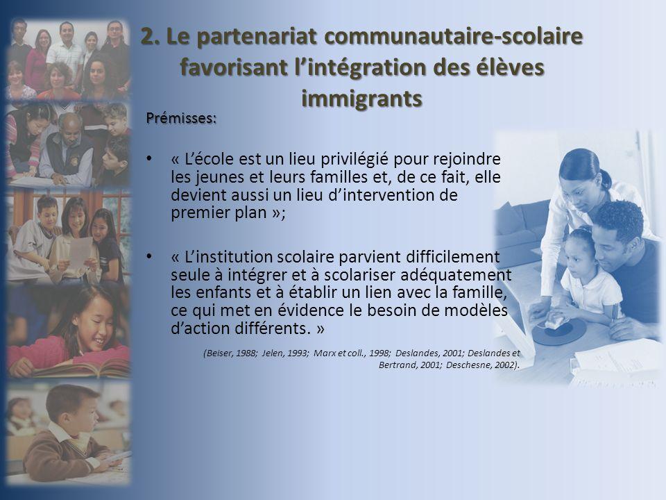 2. Le partenariat communautaire-scolaire favorisant lintégration des élèves immigrants Prémisses: « Lécole est un lieu privilégié pour rejoindre les j