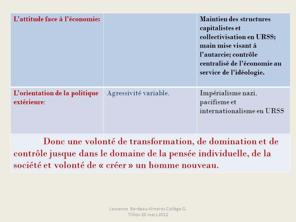 Laurence Bardeau-Almeras Collège G. Tillion 20 mars 2012 Lattitude face à léconomie:Maintien des structures capitalistes et collectivisation en URSS;