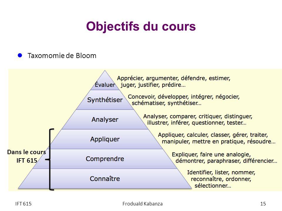 Objectifs du cours Taxomomie de Bloom IFT 615Froduald Kabanza15 Dans le cours IFT 615