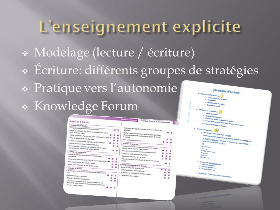 Modelage (lecture / écriture) Écriture: différents groupes de stratégies Pratique vers lautonomie Knowledge Forum