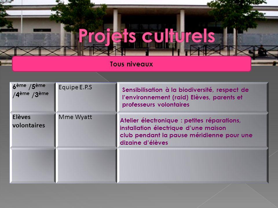 Tous niveaux 6 ème /5 ème /4 ème /3 ème Equipe E.P.S Elèves volontaires Mme Wyatt Sensibilisation à la biodiversité, respect de lenvironnement (raid)
