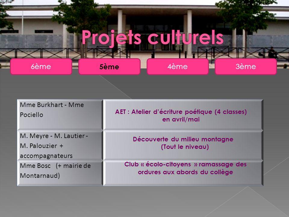 5ème 6ème4ème3ème Mme Burkhart - Mme Pociello M. Meyre - M. Lautier - M. Palouzier + accompagnateurs Mme Bosc (+ mairie de Montarnaud) AET : Atelier d