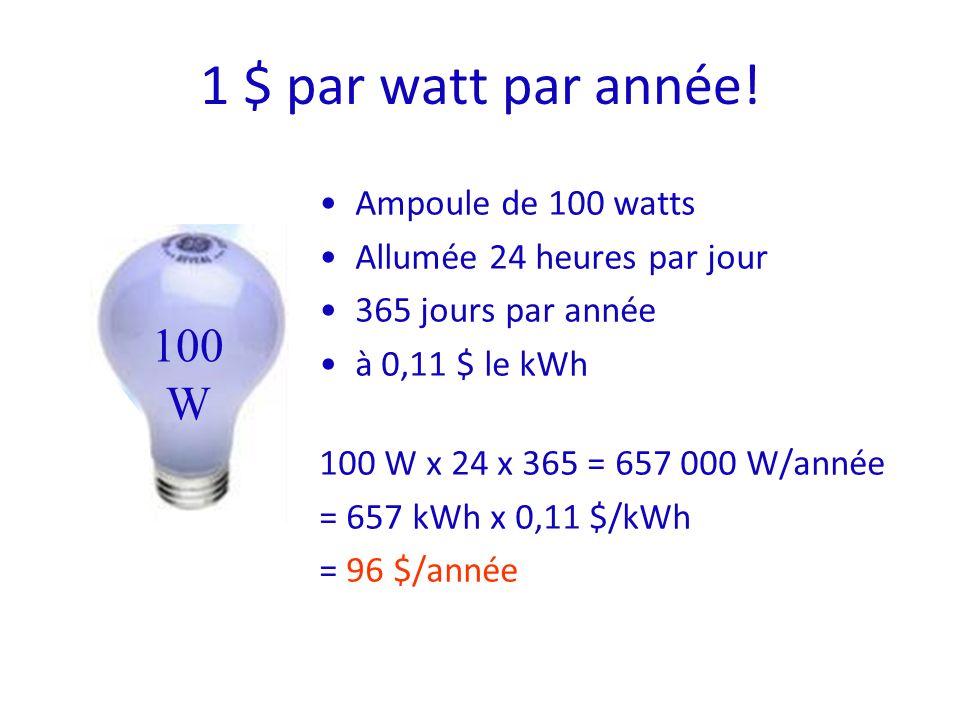 1 $ par watt par année.