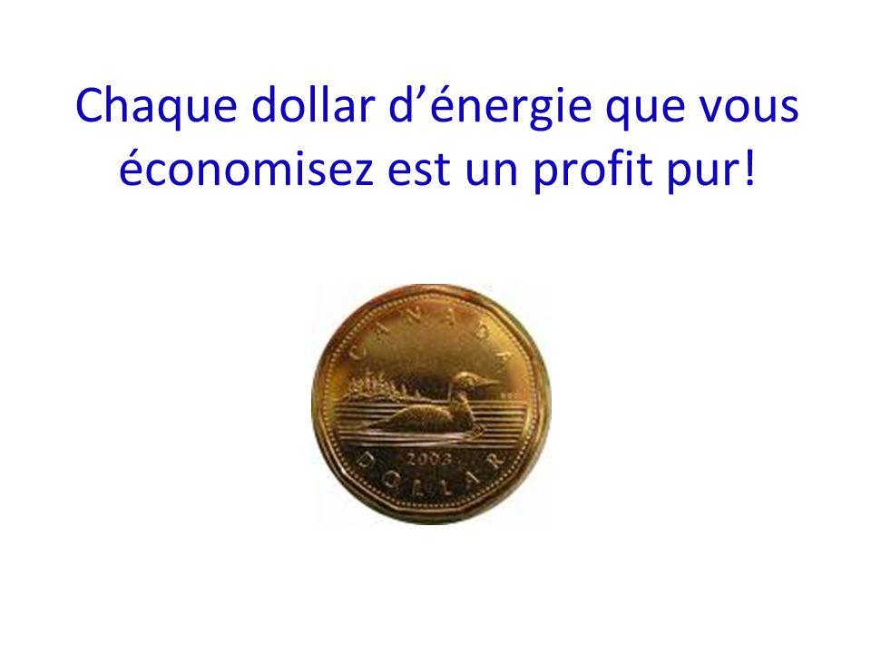 Chaque dollar dénergie que vous économisez est un profit pur!