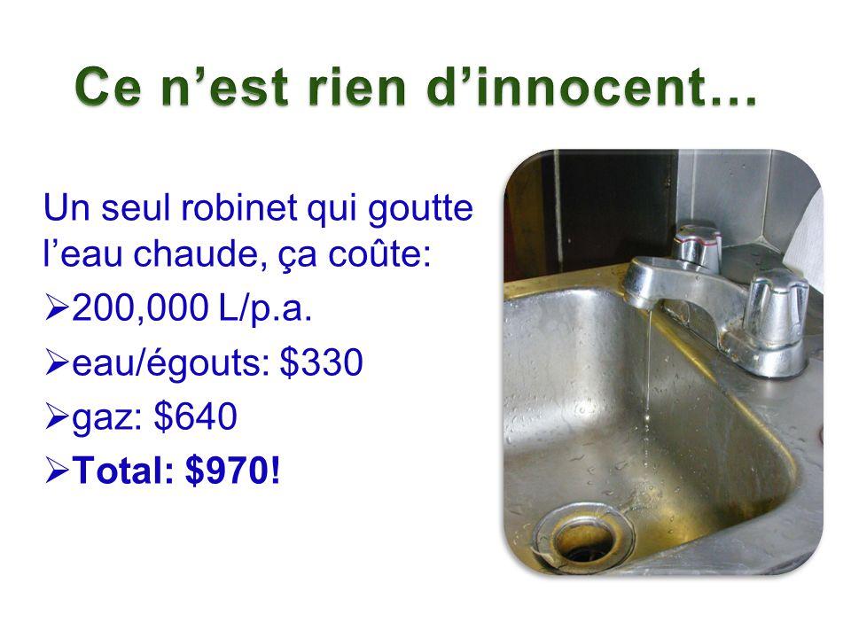Un seul robinet qui goutte leau chaude, ça coûte: 200,000 L/p.a.