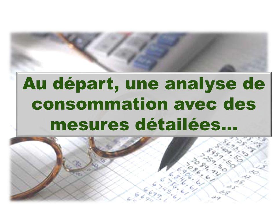 Au départ, une analyse de consommation avec des mesures détailées…