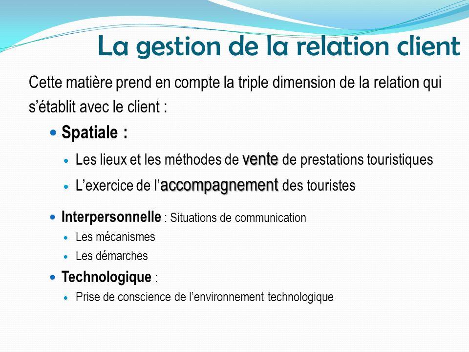 La gestion de la relation client Cette matière prend en compte la triple dimension de la relation qui sétablit avec le client : Spatiale : vente Les l