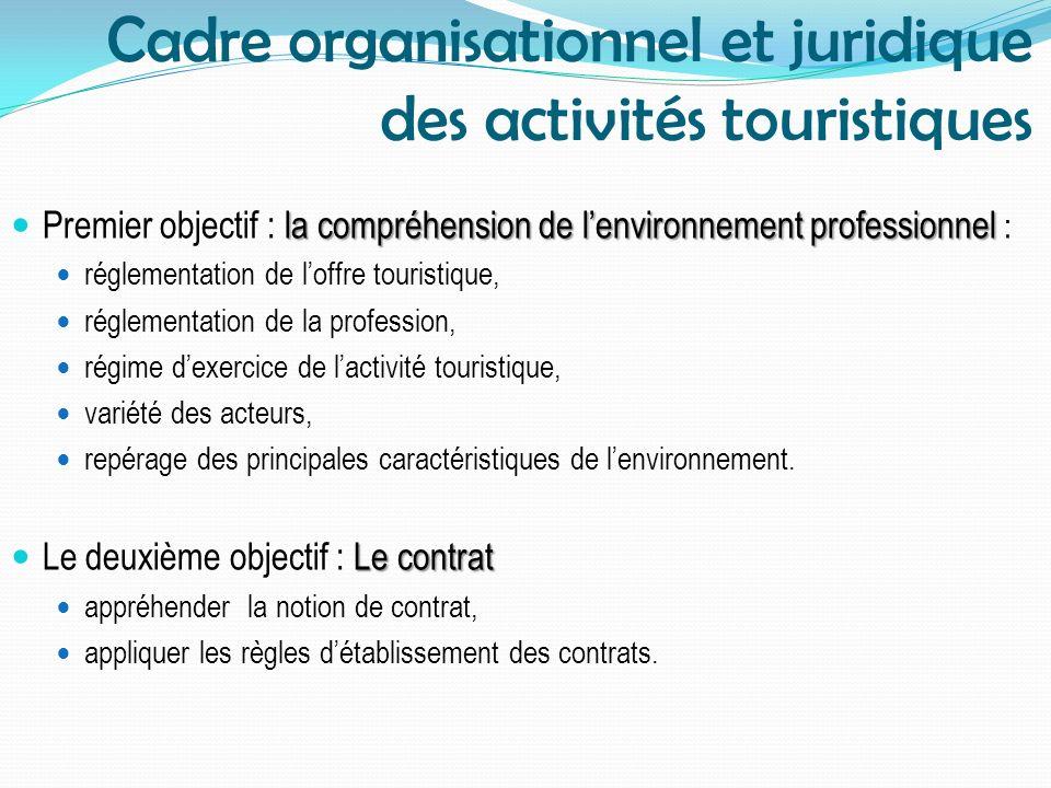 Cadre organisationnel et juridique des activités touristiques la compréhension de lenvironnement professionnel Premier objectif : la compréhension de