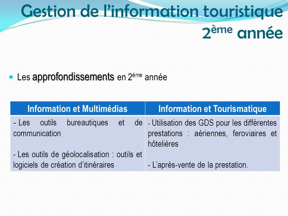 Gestion de linformation touristique 2 ème année approfondissements Les approfondissements en 2 ème année Information et MultimédiasInformation et Tour