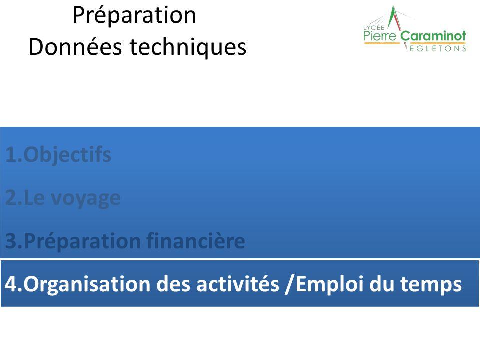 1.Objectifs 2.Le voyage 3.Préparation financière 4.Organisation des activités /Emploi du temps 1.Objectifs 2.Le voyage 3.Préparation financière 4.Orga