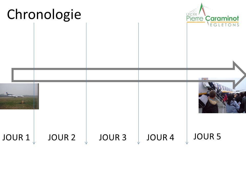 Chronologie JOUR 3JOUR 2 JOUR 5 JOUR 4JOUR 1