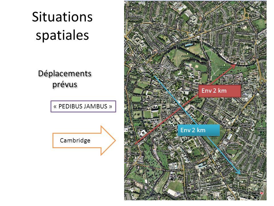 Situations spatiales Env 2 km Cambridge Déplacements prévus « PEDIBUS JAMBUS »