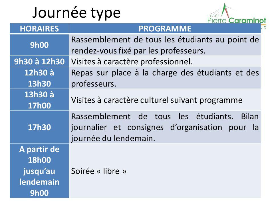 Journée type HORAIRESPROGRAMME 9h00 Rassemblement de tous les étudiants au point de rendez-vous fixé par les professeurs. 9h30 à 12h30Visites à caract