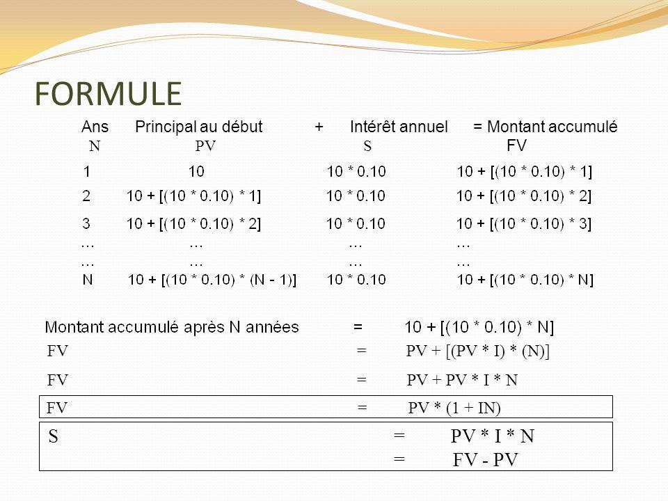 FORMULE AnsPrincipal au début + Intérêt annuel = Montant accumulé NPVS FV =PV + [(PV * I) * (N)] FV =PV + PV * I * N FV =PV * (1 + IN) S =PV * I * N =