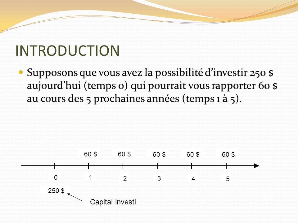 INTRODUCTION Supposons que vous avez la possibilité dinvestir 250 $ aujourdhui (temps 0) qui pourrait vous rapporter 60 $ au cours des 5 prochaines an