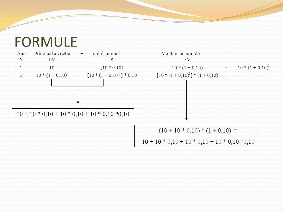 FORMULE AnsPrincipal au début + Intérêt annuel = Montant accumulé = NPVSFV 110(10 * 0,10)10 * (1 + 0,10) = 1 2 11 [10 * (1 + 0,10)] * 0,10 1 [10 * (1