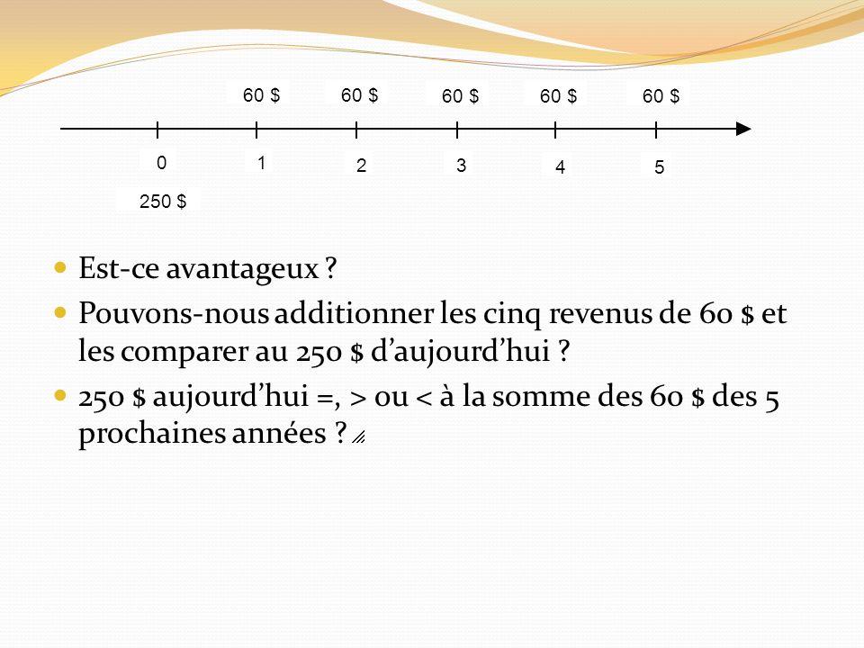 LES ANNUITÉS GÉNÉRALES Nous avons une annuité générale lorsque la fréquence de la (m) est différente de la fréquence des (v).