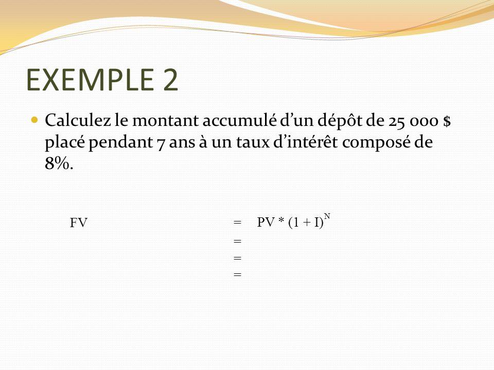 EXEMPLE 2 Calculez le montant accumulé dun dépôt de 25 000 $ placé pendant 7 ans à un taux dintérêt composé de 8%. FV = PV * (1 + I) N = = =