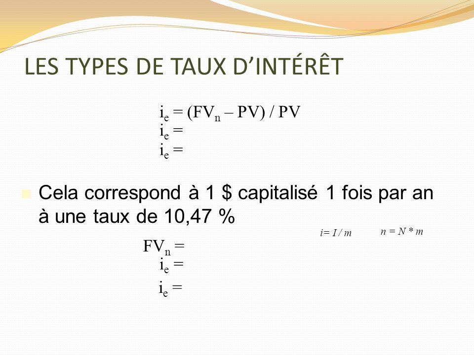 LES TYPES DE TAUX DINTÉRÊT Cela correspond à 1 $ capitalisé 1 fois par an à une taux de 10,47 % i e = (FV n – PV) / PV i e = FV n = i e = i= I / m n =