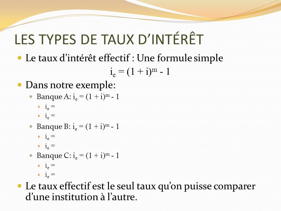 LES TYPES DE TAUX DINTÉRÊT Le taux dintérêt effectif : Une formule simple i e = (1 + i) m - 1 Dans notre exemple: Banque A: i e = (1 + i) m - 1 i e =