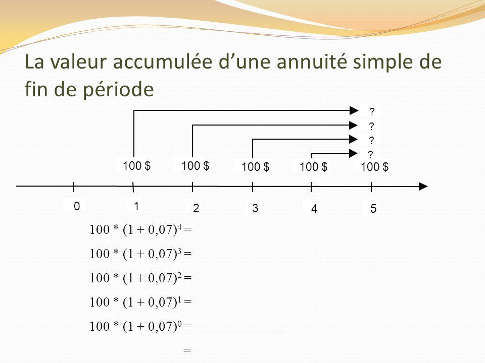 La valeur accumulée dune annuité simple de fin de période 01 23 45 100 $ ? ? ? ? 100 * (1 + 0,07) 4 = 100 * (1 + 0,07) 3 = 100 * (1 + 0,07) 2 = 100 *