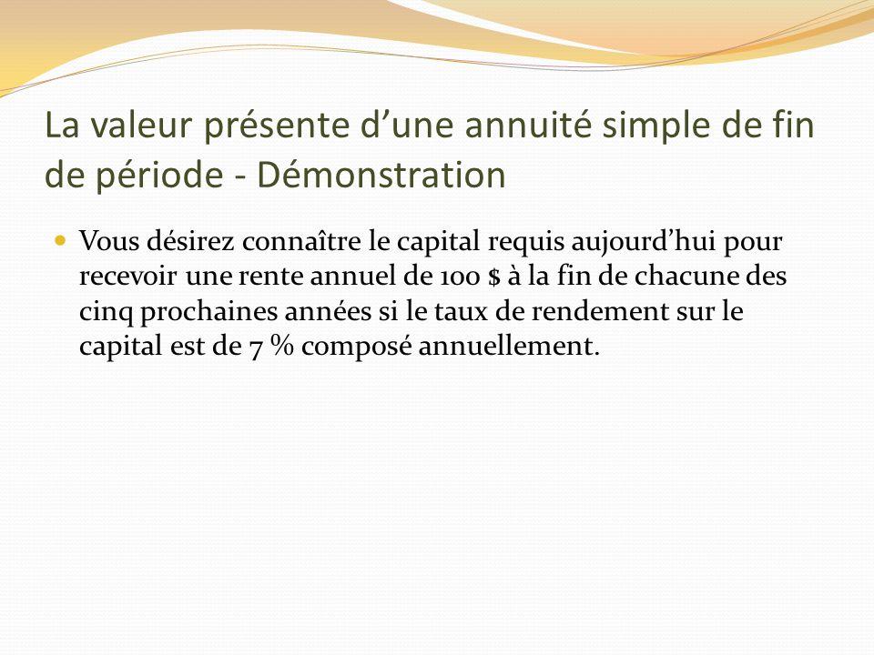 La valeur présente dune annuité simple de fin de période - Démonstration Vous désirez connaître le capital requis aujourdhui pour recevoir une rente a