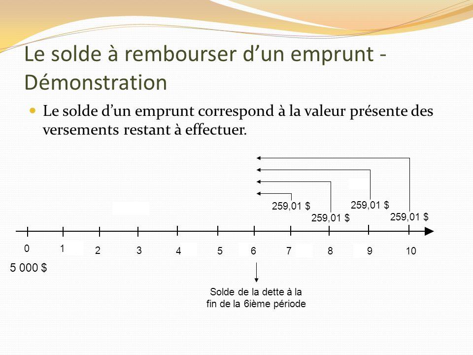 Le solde à rembourser dun emprunt - Démonstration Le solde dun emprunt correspond à la valeur présente des versements restant à effectuer. 01 23 45 5