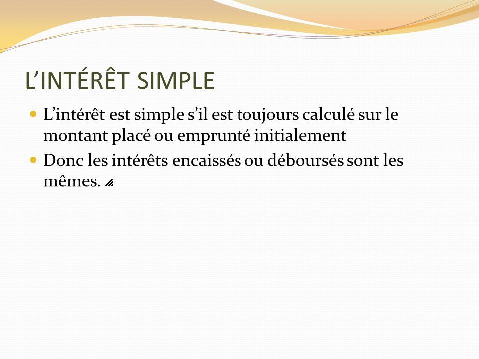 LINTÉRÊT SIMPLE Lintérêt est simple sil est toujours calculé sur le montant placé ou emprunté initialement Donc les intérêts encaissés ou déboursés so