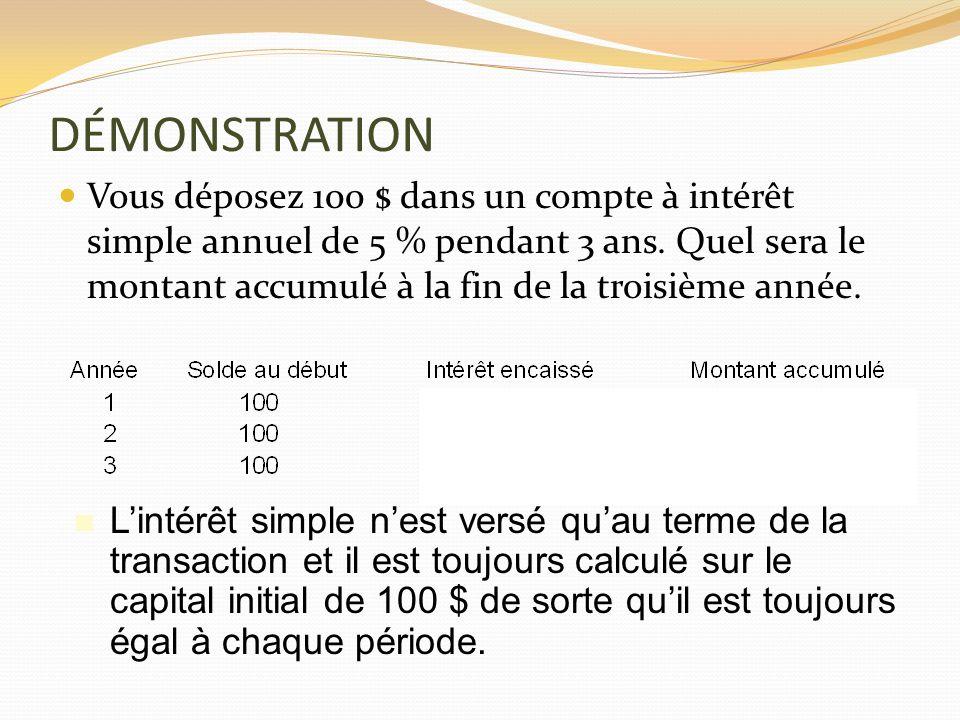 SCHÉMATISATION 01 23 100 $ 5 $ Capital investi Total des intérêts = Remise du capital = Capital accumulé = Après 3 ans