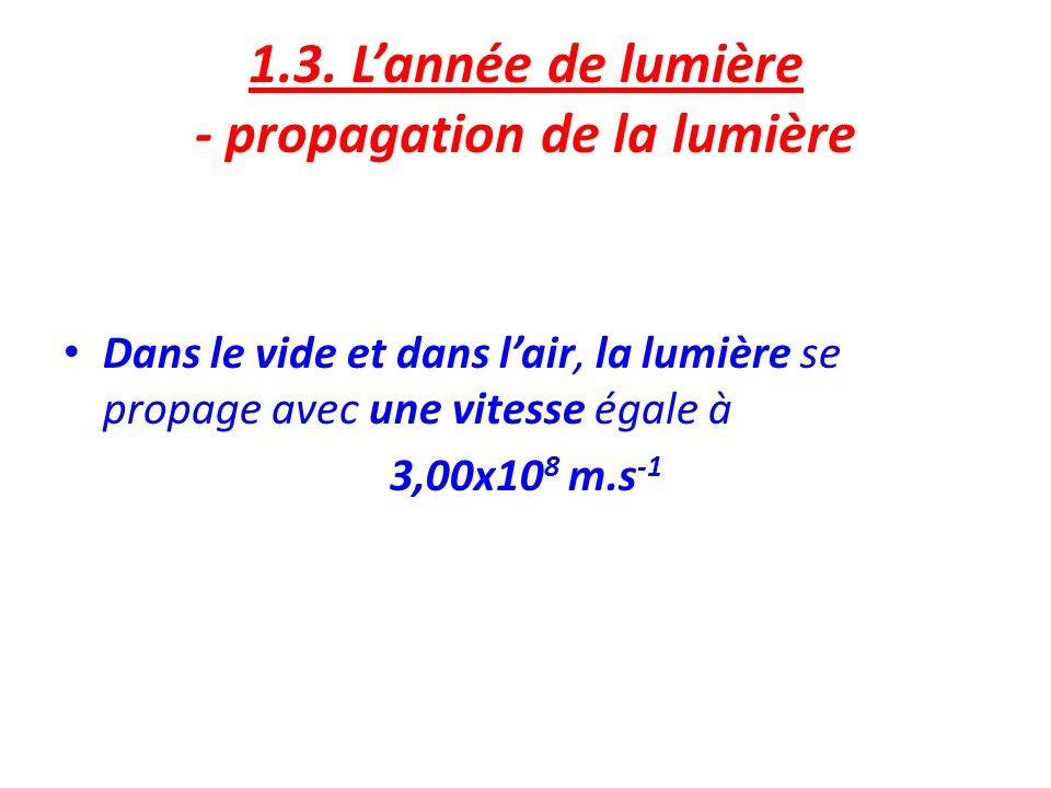 1.3. Lannée de lumière - propagation de la lumière Dans le vide et dans lair, la lumière se propage avec une vitesse égale à 3,00x10 8 m.s -1