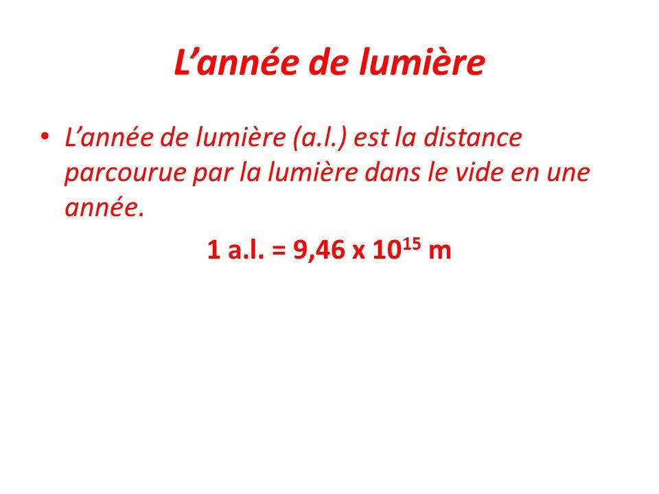 Lannée de lumière Lannée de lumière (a.l.) est la distance parcourue par la lumière dans le vide en une année. 1 a.l. = 9,46 x 10 15 m