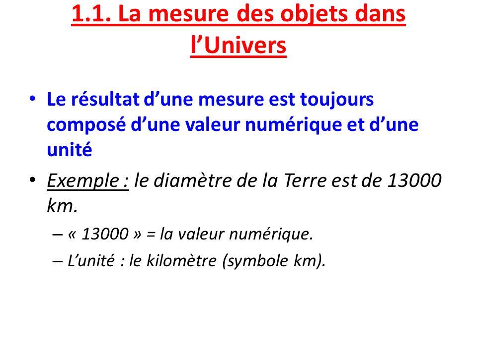 1.1. La mesure des objets dans lUnivers Le résultat dune mesure est toujours composé dune valeur numérique et dune unité Exemple : le diamètre de la T