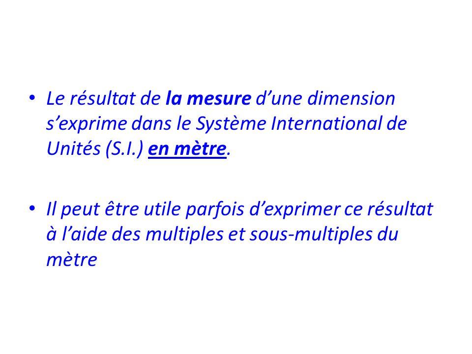 Le résultat de la mesure dune dimension sexprime dans le Système International de Unités (S.I.) en mètre. Il peut être utile parfois dexprimer ce résu